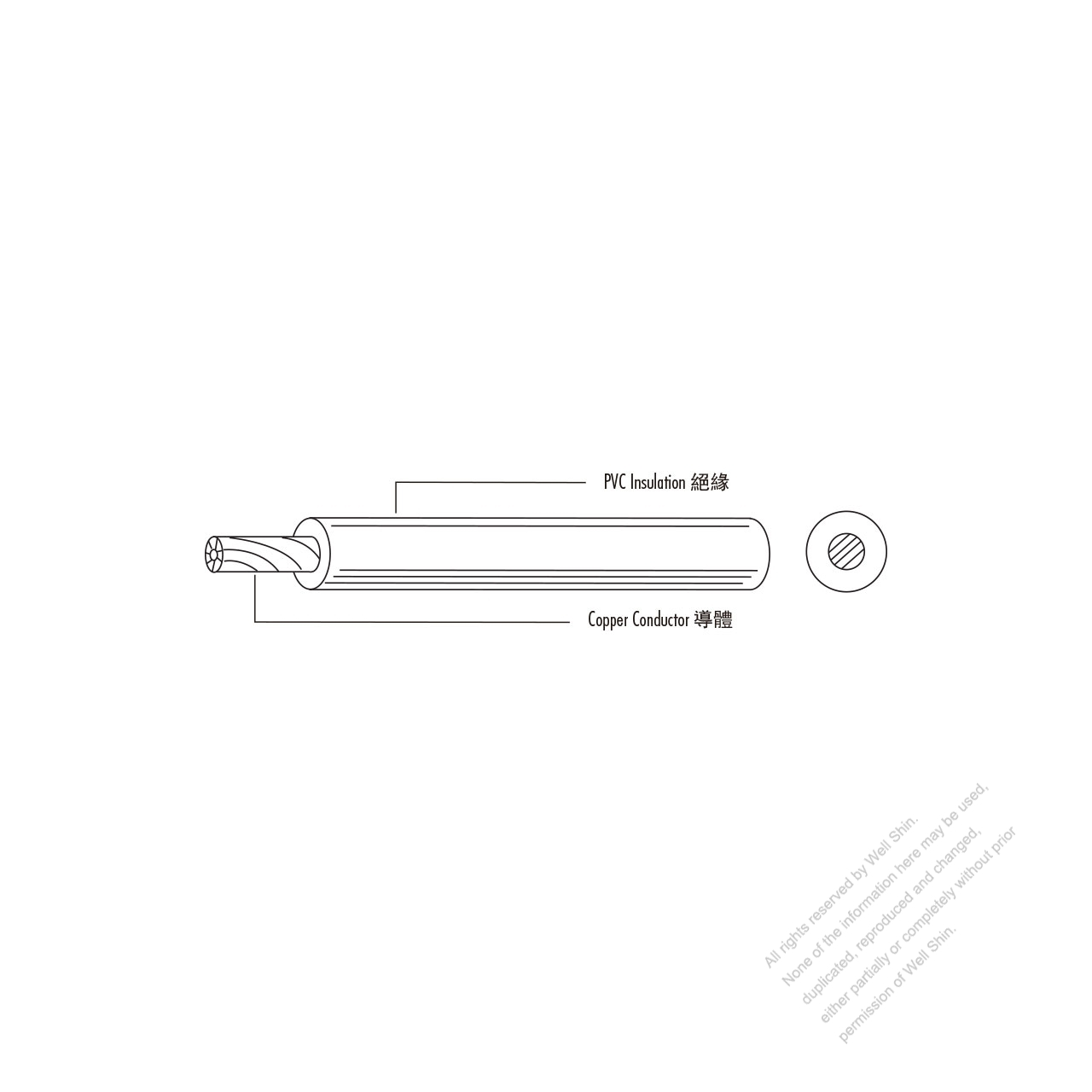 USA/Canada Type AC Power PVC Wire Thermoplastic UL TW THW THW-2 THHW ...