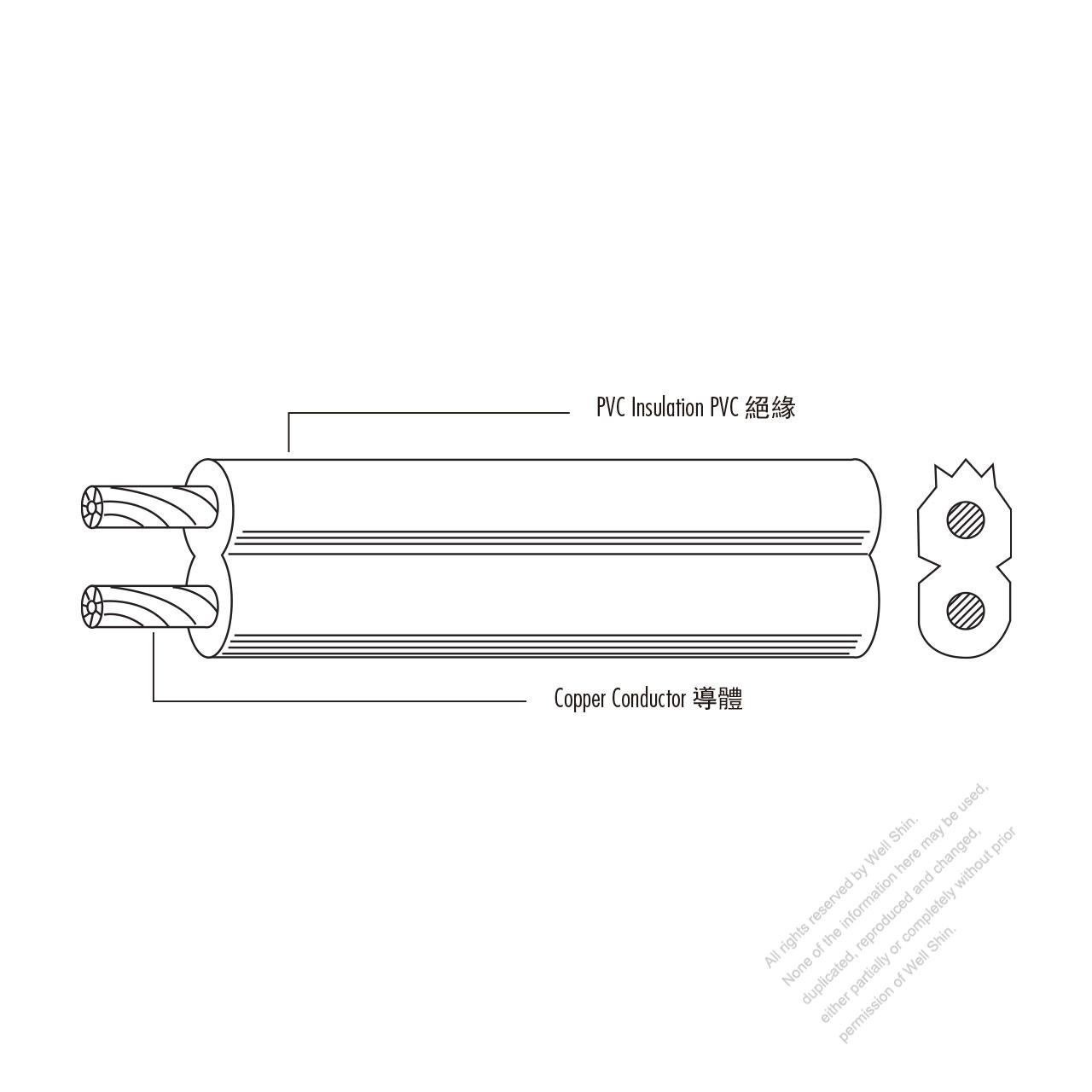 USA/Canada Type AC Power PVC Wire SPT-1, SPT-2 , SPT-3 - Well Shin ...